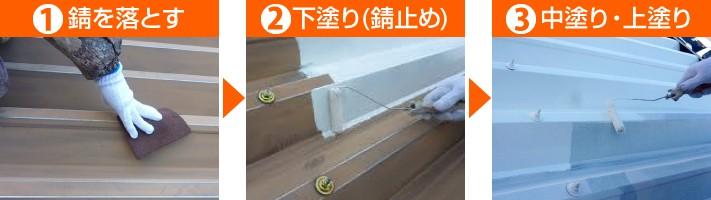 屋根塗装の手順